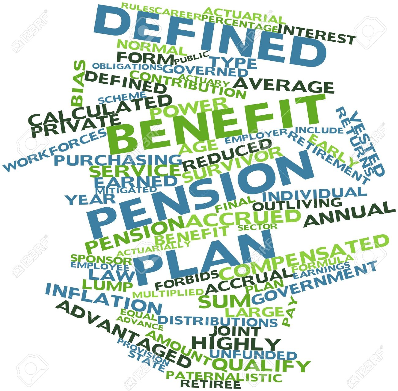 Defined Benefits Plan